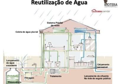 condutores pluviais em curitiba (2)